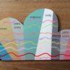tablica magnetyczno kredowa kolorowa